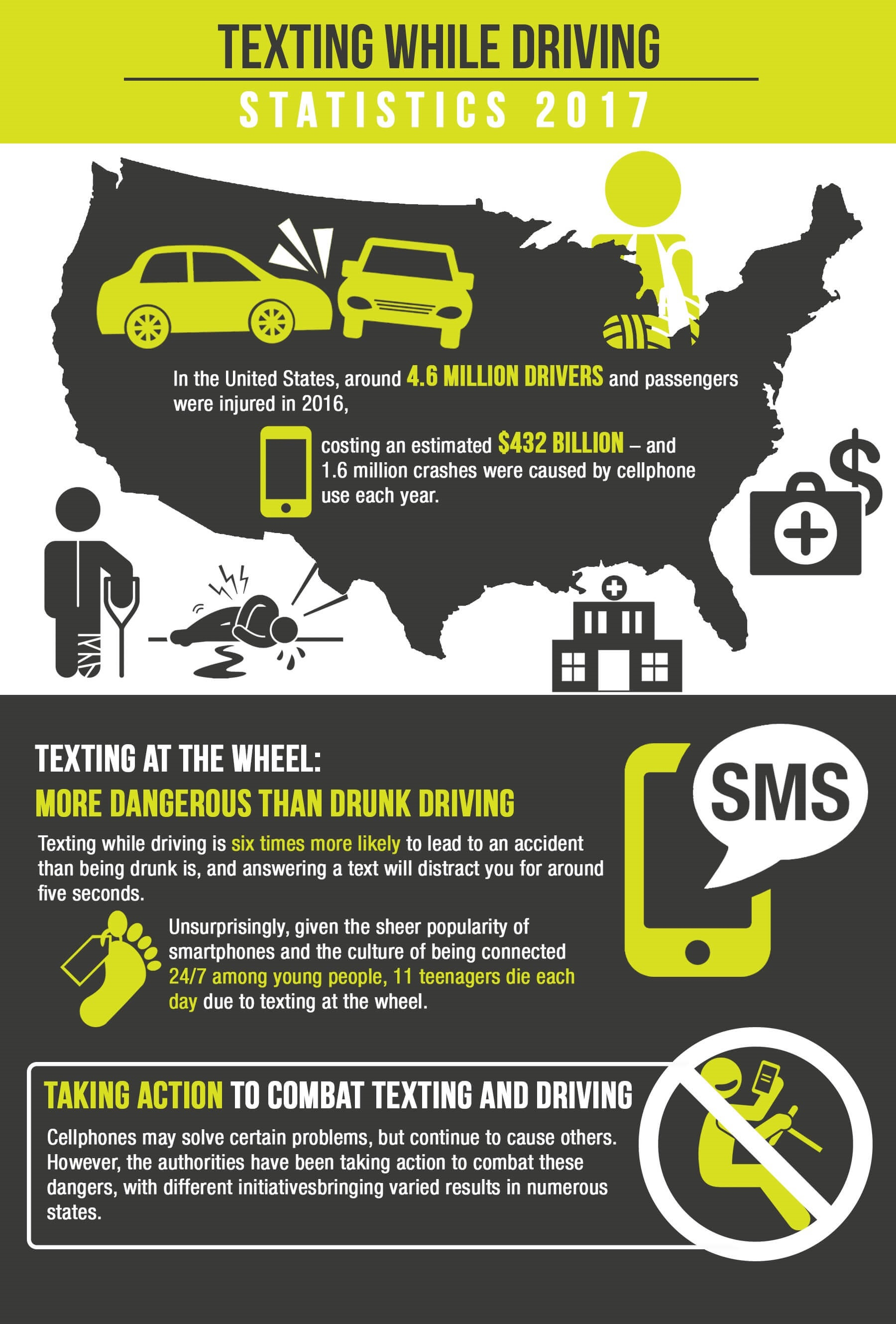 Don't Drive and Text!